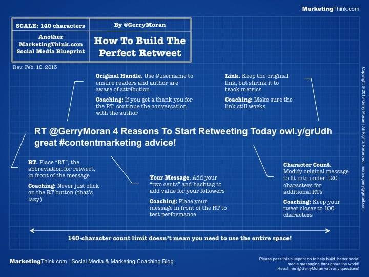 Create Perfect Retweet