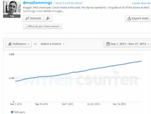 madlemmingz twitter growth