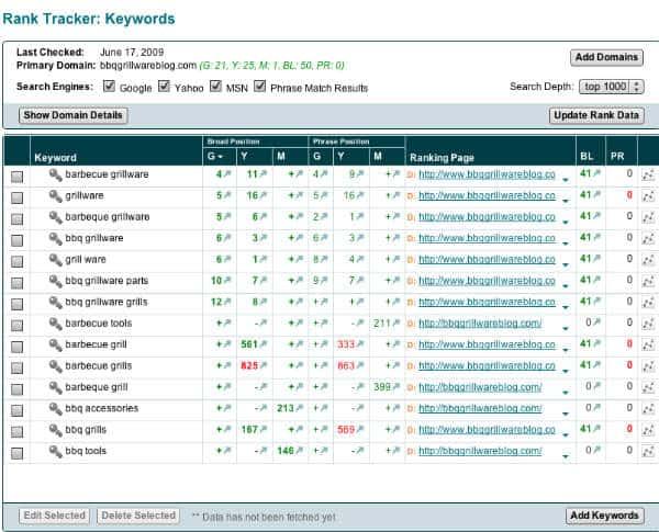 market samurai review -  rank tracker