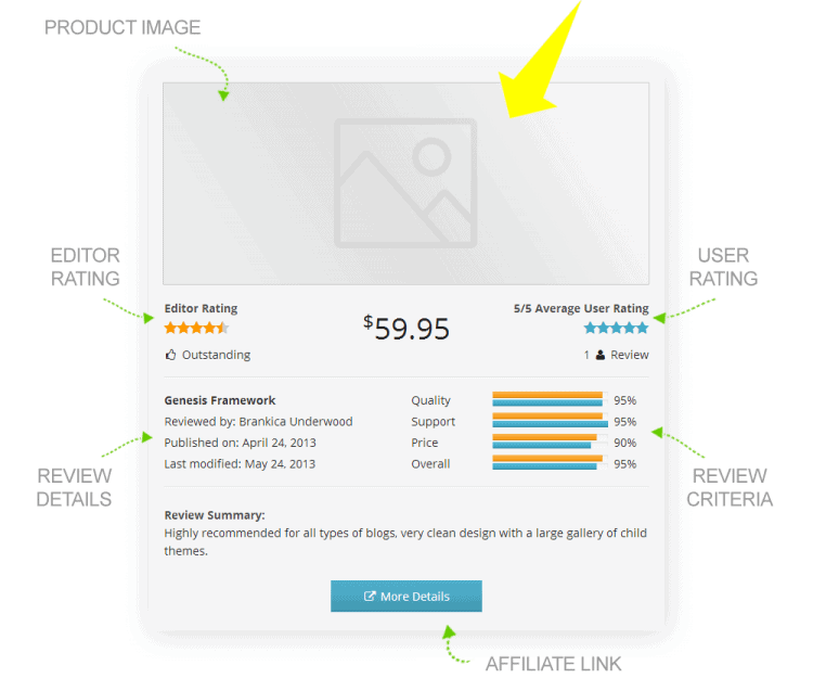 WP Reviews Plugin Header