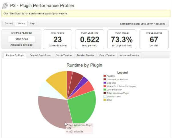 P3 Plugin Profiler Scan results