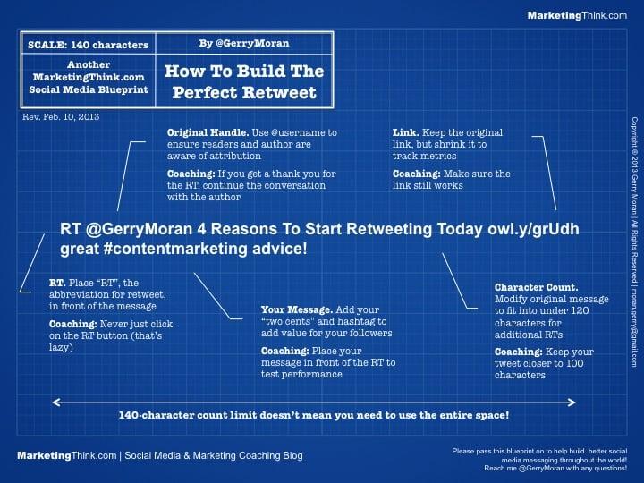 Create Perfect Retweet