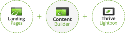 Thrive Content Builder Landing Pages Popups