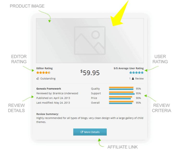 WP Reviews Plugin Header