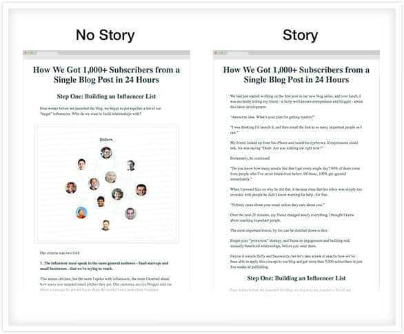 Buffer A/B Testing with Story Telling