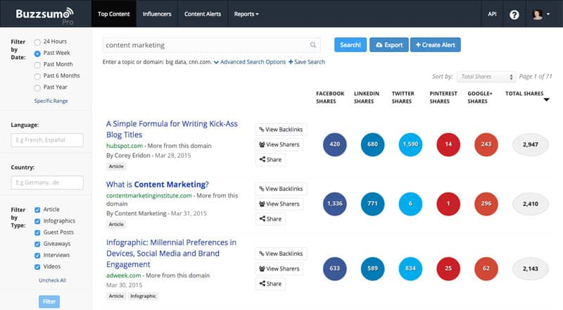 BuzzSumo in action