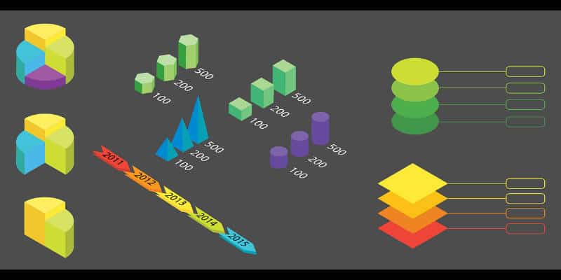 Visualize Data To Improve Your Content