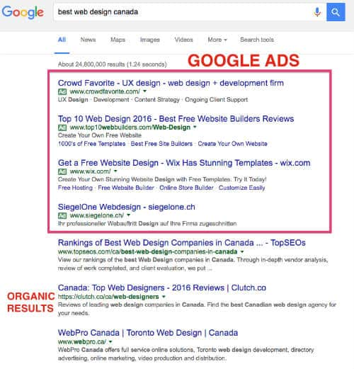 Google Ads vs Organic Search Results