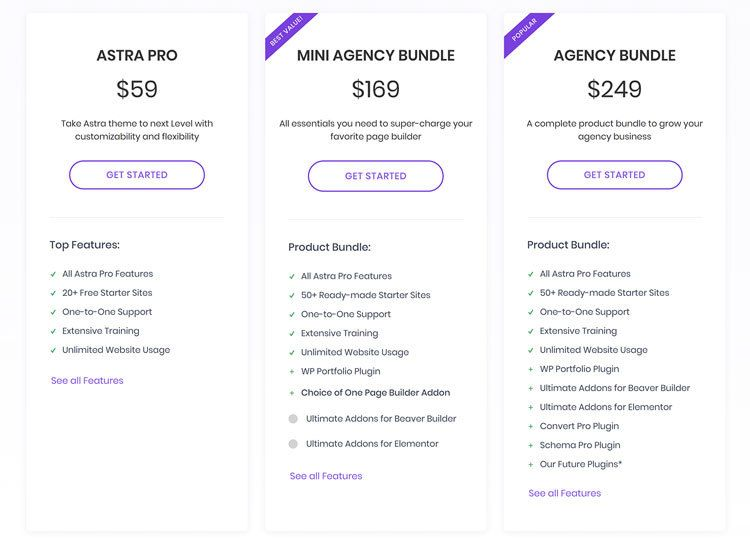 astra pro pricing table